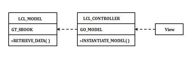 2017-05-25 10_10_32-Microsoft PowerPoint - [Test]
